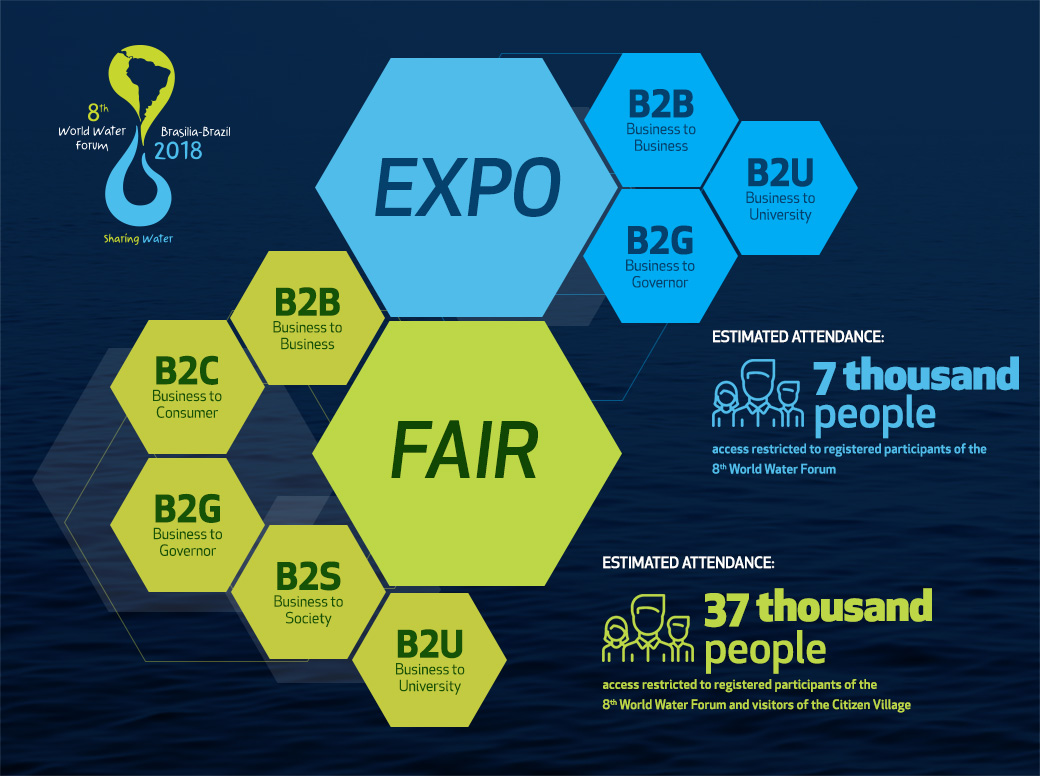 Info site Expo e Feira